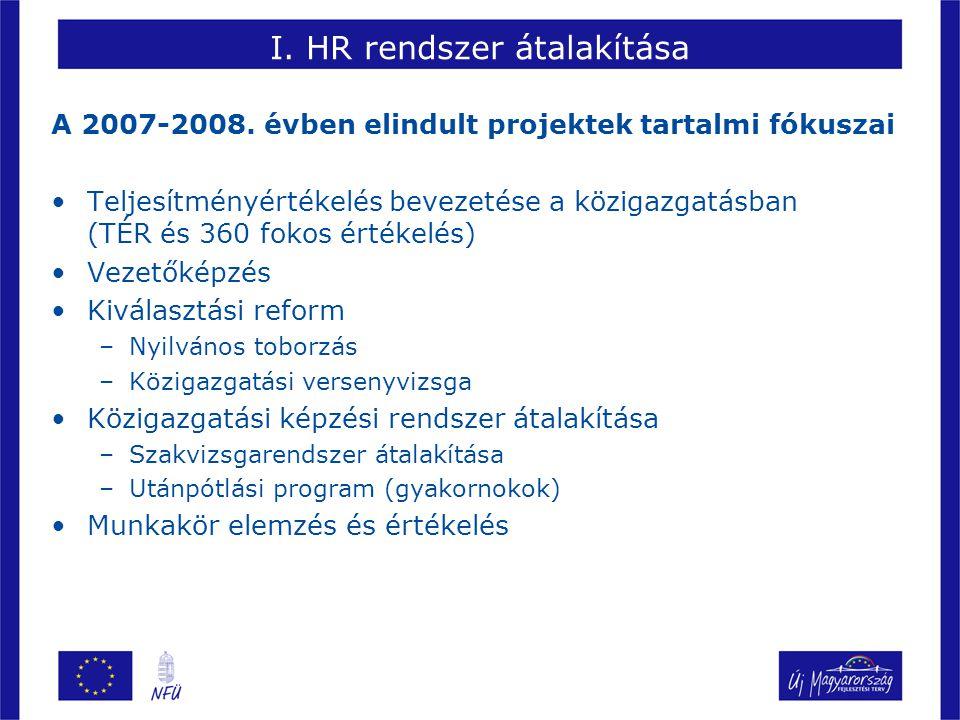 II.Szervezeti folyamatok átvilágítása, átalakítása Az Államreform Operatív Program 1.