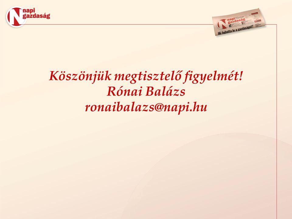 Köszönjük megtisztelő figyelmét! Rónai Balázs ronaibalazs@napi.hu