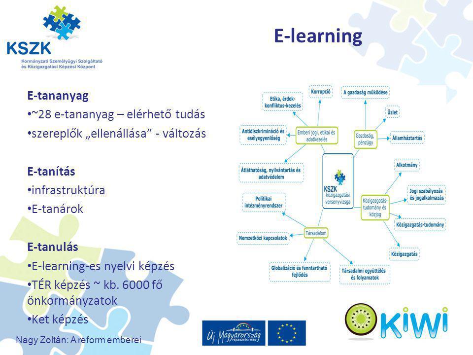 """Nagy Zoltán: A reform emberei E-learning E-tananyag ~28 e-tananyag – elérhető tudás szereplők """"ellenállása"""" - változás E-tanítás infrastruktúra E-taná"""