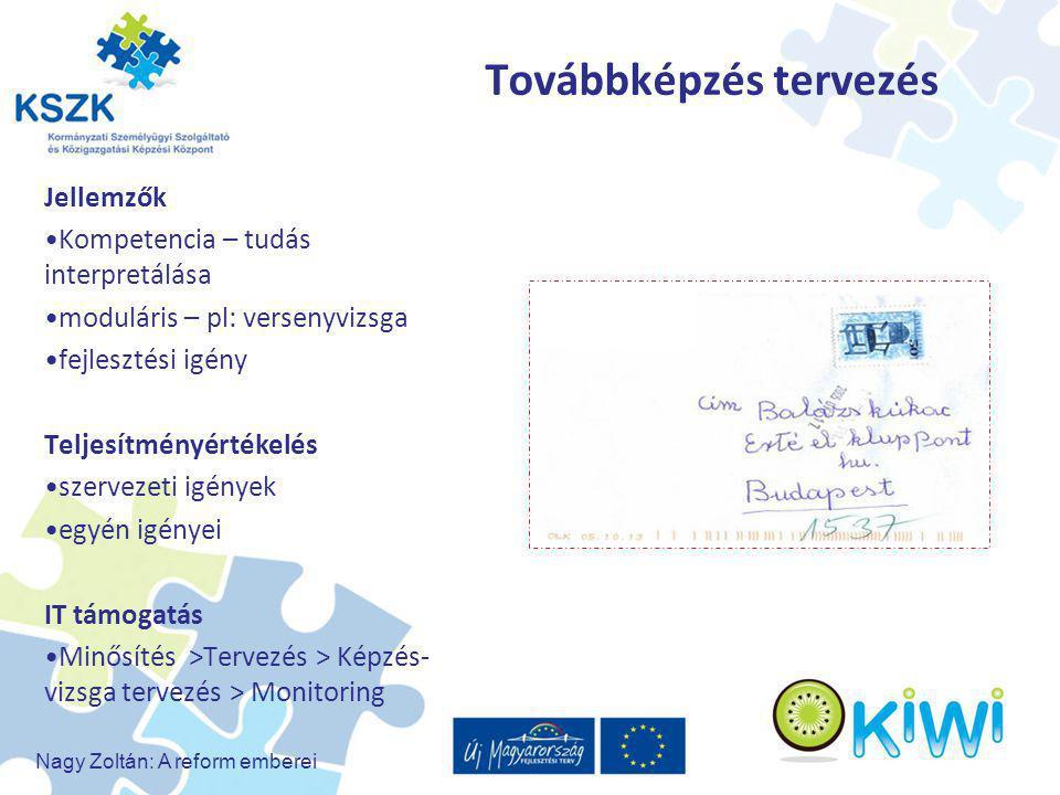 Nagy Zoltán: A reform emberei Továbbképzés tervezés Jellemzők Kompetencia – tudás interpretálása moduláris – pl: versenyvizsga fejlesztési igény Telje