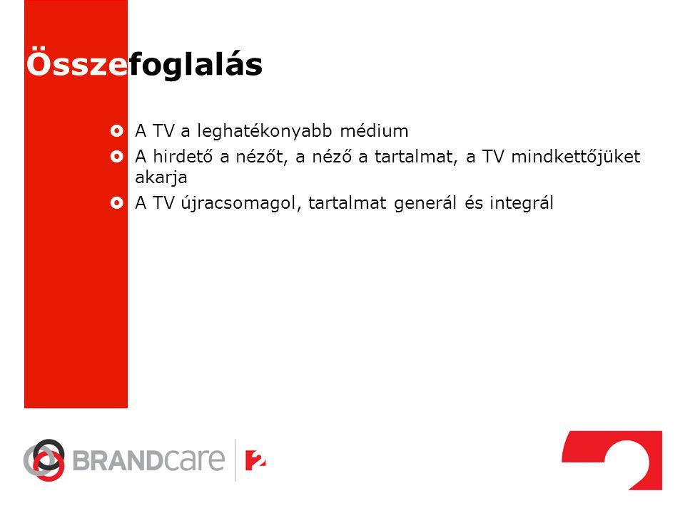 Összefoglalás  A TV a leghatékonyabb médium  A hirdető a nézőt, a néző a tartalmat, a TV mindkettőjüket akarja  A TV újracsomagol, tartalmat generá