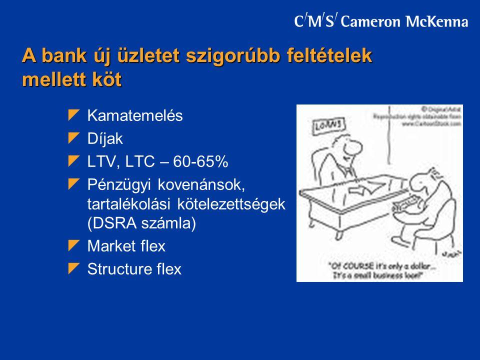  Kamatemelés  Díjak  LTV, LTC – 60-65%  Pénzügyi kovenánsok, tartalékolási kötelezettségek (DSRA számla)  Market flex  Structure flex A bank új üzletet szigorúbb feltételek mellett köt