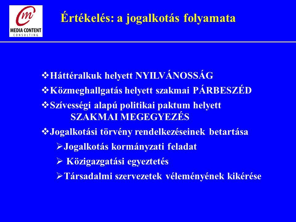 Értékelés: a jogalkotás folyamata  Háttéralkuk helyett NYILVÁNOSSÁG  Közmeghallgatás helyett szakmai PÁRBESZÉD  Szívességi alapú politikai paktum helyett SZAKMAI MEGEGYEZÉS  Jogalkotási törvény rendelkezéseinek betartása  Jogalkotás kormányzati feladat  Közigazgatási egyeztetés  Társadalmi szervezetek véleményének kikérése