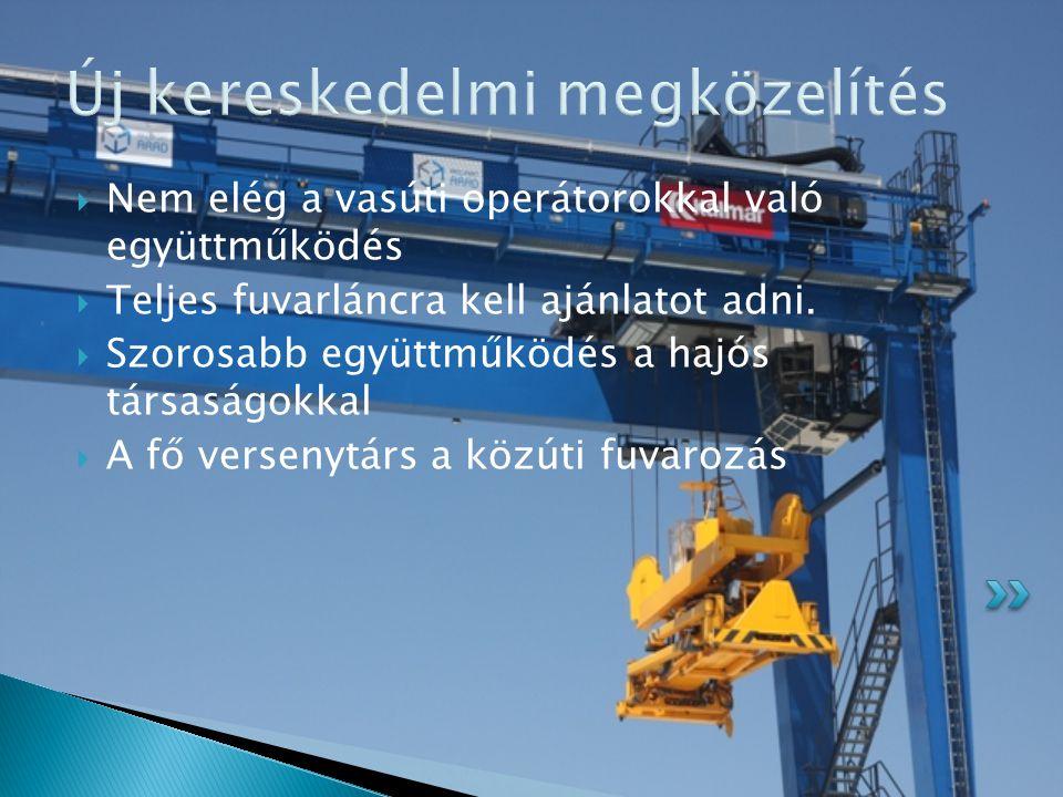 Új kereskedelmi megközelítés  Nem elég a vasúti operátorokkal való együttműködés  Teljes fuvarláncra kell ajánlatot adni.  Szorosabb együttműködés