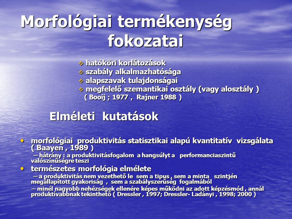 A produktív morfológiai folyamatok tulajdonságai szemantikai kompozicionalitás szemantikai kompozicionalitás a szóképzési szabály hatőköre a szóképzési szabály hatőköre az osztály nyitottsága (Wurzel, 1984 ) az osztály nyitottsága (Wurzel, 1984 ) elsődleges és másodlagos produktivitás (Wurzel, 1984) elsődleges és másodlagos produktivitás (Wurzel, 1984) az osztály stabilitása az osztály stabilitása