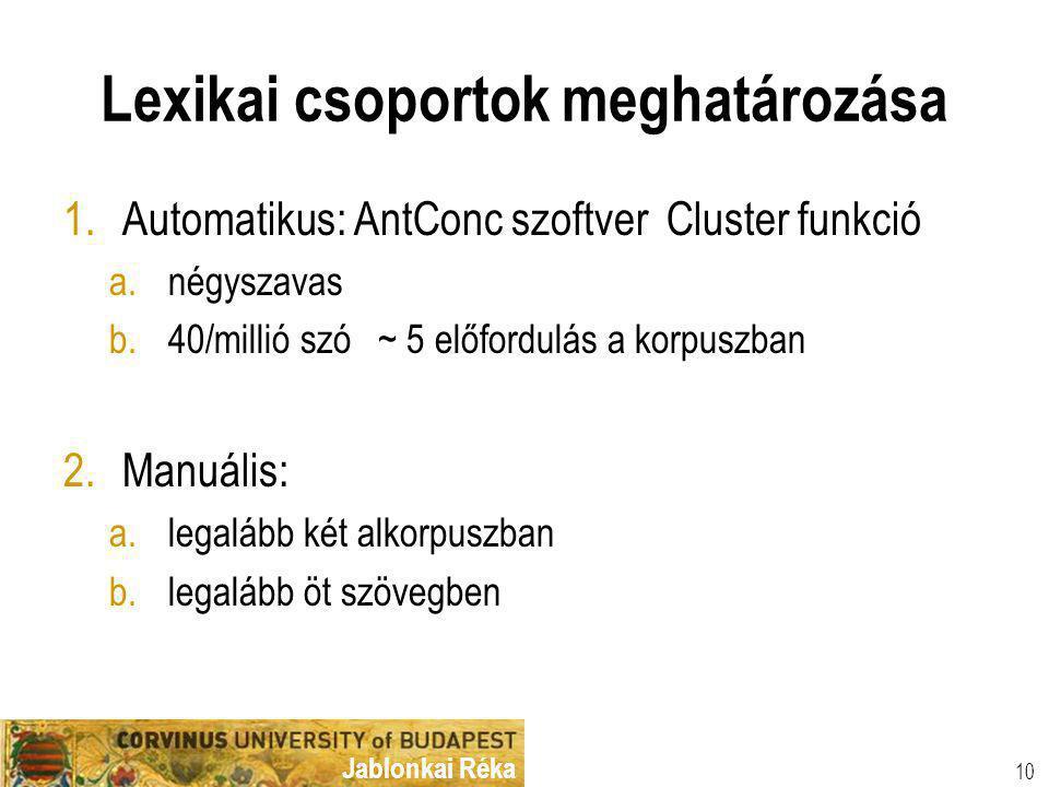 Jablonkai Réka Lexikai csoportok meghatározása 1.Automatikus: AntConc szoftver Cluster funkció a.négyszavas b.40/millió szó~ 5 előfordulás a korpuszban 2.Manuális: a.legalább két alkorpuszban b.legalább öt szövegben 10