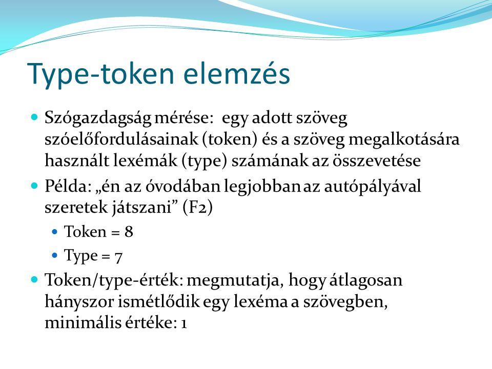 Type-token elemzés Szógazdagság mérése: egy adott szöveg szóelőfordulásainak (token) és a szöveg megalkotására használt lexémák (type) számának az öss