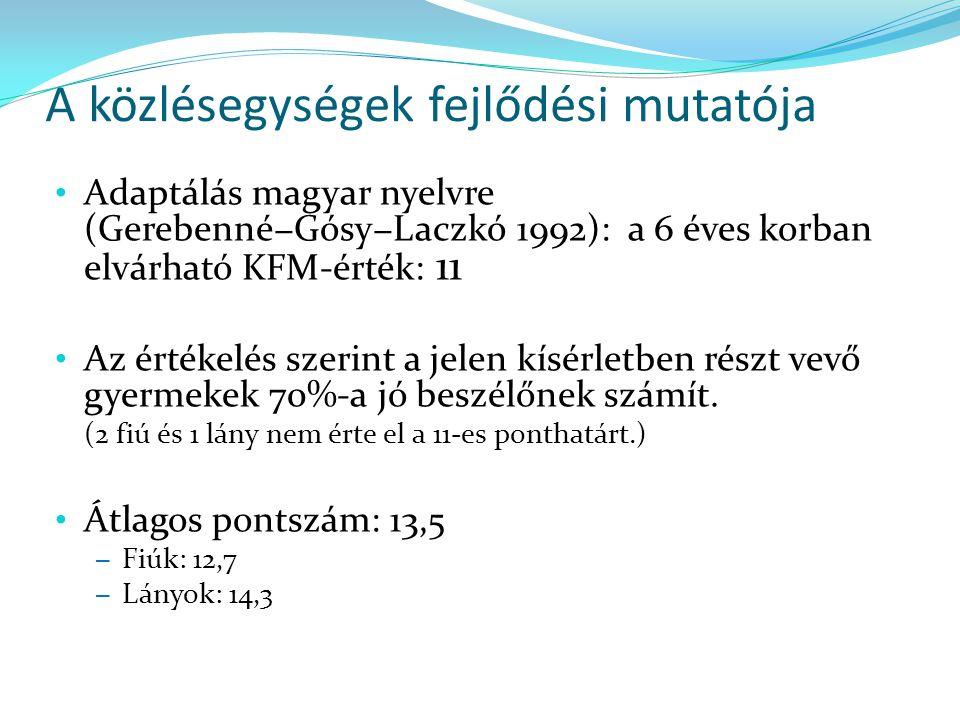 A közlésegységek fejlődési mutatója Adaptálás magyar nyelvre (Gerebenné−Gósy−Laczkó 1992): a 6 éves korban elvárható KFM-érték: 11 Az értékelés szerin