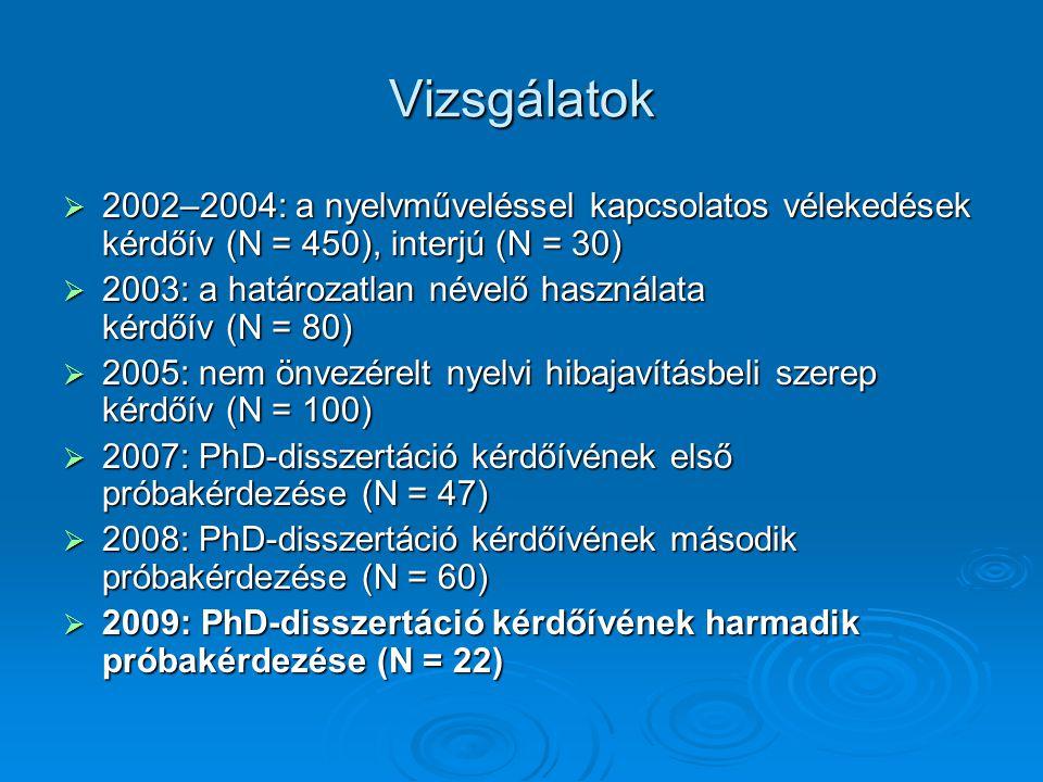 Vizsgálatok  2002–2004: a nyelvműveléssel kapcsolatos vélekedések kérdőív (N = 450), interjú (N = 30)  2003: a határozatlan névelő használata kérdőív (N = 80)  2005: nem önvezérelt nyelvi hibajavításbeli szerep kérdőív (N = 100)  2007: PhD-disszertáció kérdőívének első próbakérdezése (N = 47)  2008: PhD-disszertáció kérdőívének második próbakérdezése (N = 60)  2009: PhD-disszertáció kérdőívének harmadik próbakérdezése (N = 22)