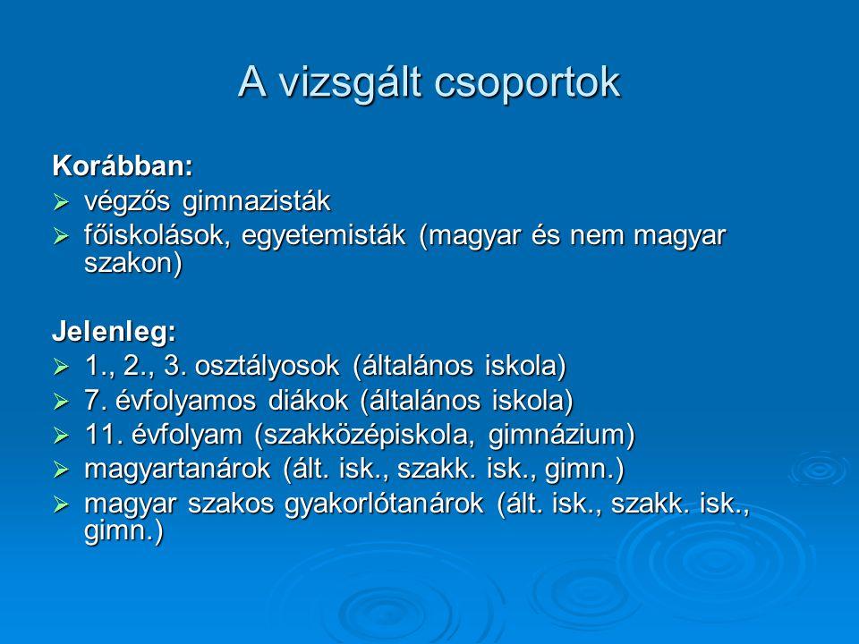 A vizsgált csoportok Korábban:  végzős gimnazisták  főiskolások, egyetemisták (magyar és nem magyar szakon) Jelenleg:  1., 2., 3.