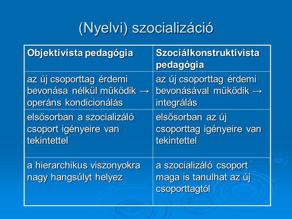 (Nyelvi) szocializáció Objektivista pedagógia Szociálkonstruktivista pedagógia az új csoporttag érdemi bevonása nélkül működik → operáns kondicionálás az új csoporttag érdemi bevonásával működik → integrálás elsősorban a szocializáló csoport igényeire van tekintettel elsősorban az új csoporttag igényeire van tekintettel a hierarchikus viszonyokra nagy hangsúlyt helyez a szocializáló csoport maga is tanulhat az új csoporttagtól
