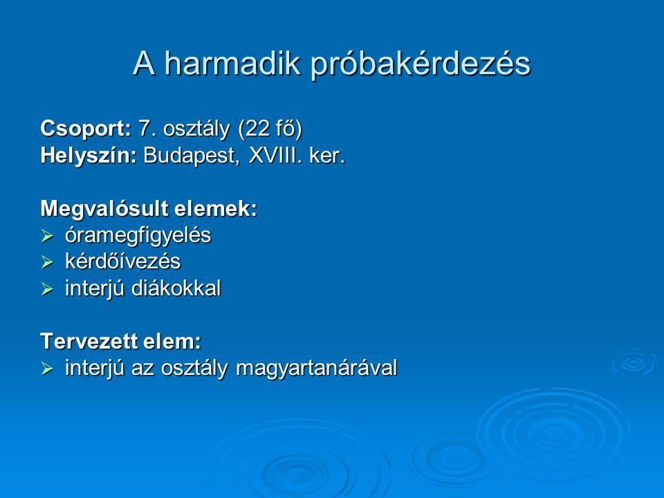 A harmadik próbakérdezés Csoport: 7. osztály (22 fő) Helyszín: Budapest, XVIII.