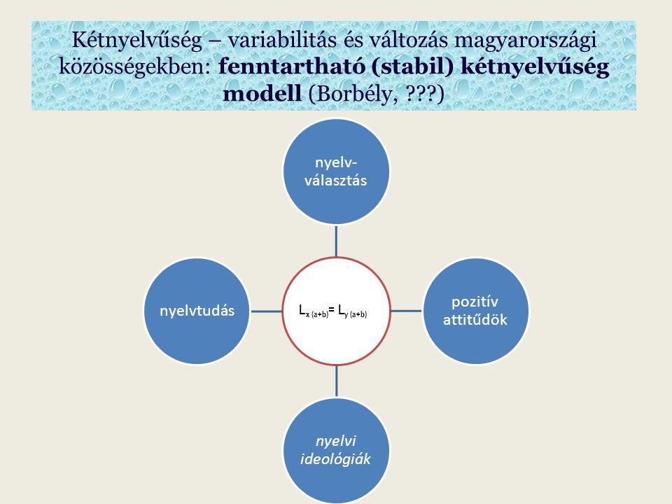 Kétnyelvűség – variabilitás és változás magyarországi közösségekben: fenntartható (stabil) kétnyelvűség modell (Borbély, ) Lx (a+b)= Ly (a+b) nyelv- választás pozitív attitűdök nyelvi ideológiák nyelvtudás