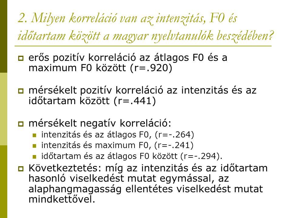 2. Milyen korreláció van az intenzitás, F0 és időtartam között a magyar nyelvtanulók beszédében?  erős pozitív korreláció az átlagos F0 és a maximum
