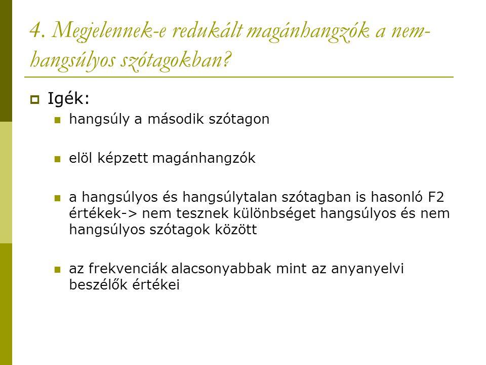 4. Megjelennek-e redukált magánhangzók a nem- hangsúlyos szótagokban.