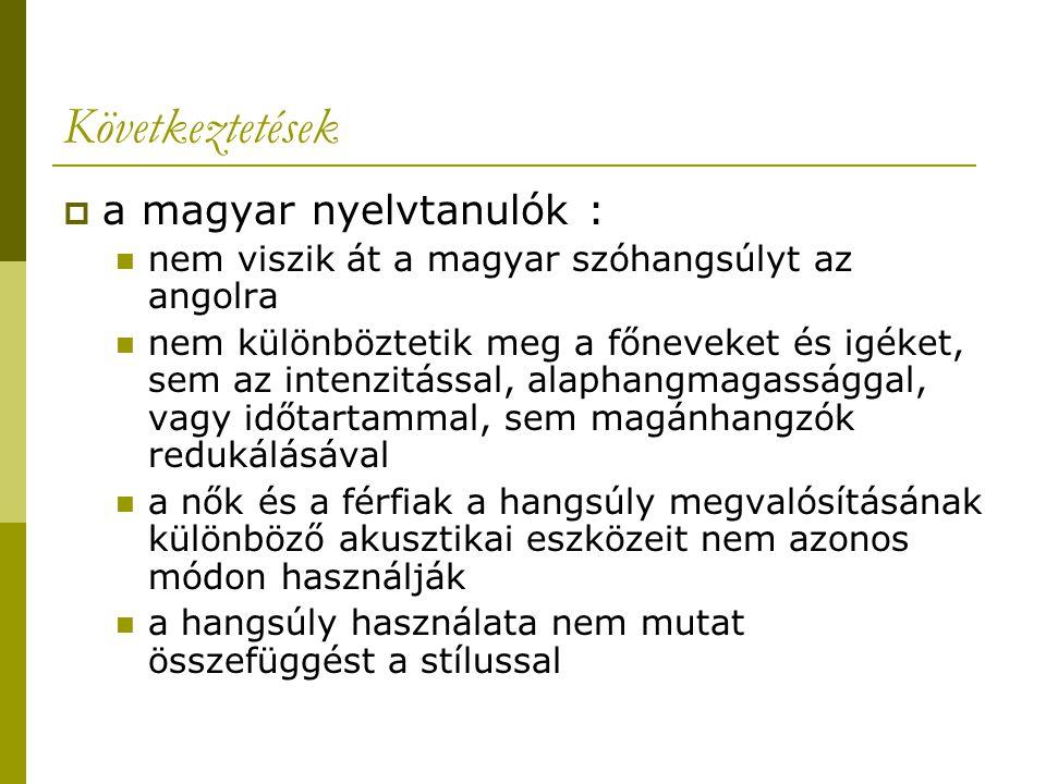 Következtetések  a magyar nyelvtanulók : nem viszik át a magyar szóhangsúlyt az angolra nem különböztetik meg a főneveket és igéket, sem az intenzitással, alaphangmagassággal, vagy időtartammal, sem magánhangzók redukálásával a nők és a férfiak a hangsúly megvalósításának különböző akusztikai eszközeit nem azonos módon használják a hangsúly használata nem mutat összefüggést a stílussal