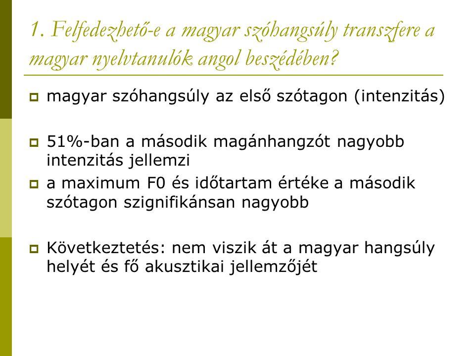 1. Felfedezhető-e a magyar szóhangsúly transzfere a magyar nyelvtanulók angol beszédében?  magyar szóhangsúly az első szótagon (intenzitás)  51%-ban