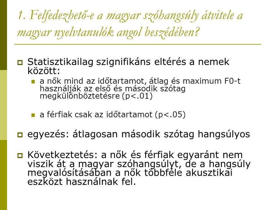 1. Felfedezhető-e a magyar szóhangsúly átvitele a magyar nyelvtanulók angol beszédében?  Statisztikailag szignifikáns eltérés a nemek között: a nők m