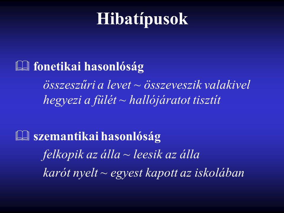 Hibatípusok  fonetikai hasonlóság összeszűri a levet ~ összeveszik valakivel hegyezi a fülét ~ hallójáratot tisztít  szemantikai hasonlóság felkopik az álla ~ leesik az álla karót nyelt ~ egyest kapott az iskolában