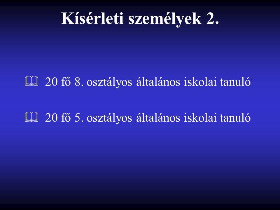 Anyag és módszer 1.- feleletválasztós feladatok - 20 eltérő gyakoriságú kollokáció (pl.
