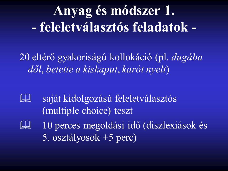 Anyag és módszer 1. - feleletválasztós feladatok - 20 eltérő gyakoriságú kollokáció (pl.