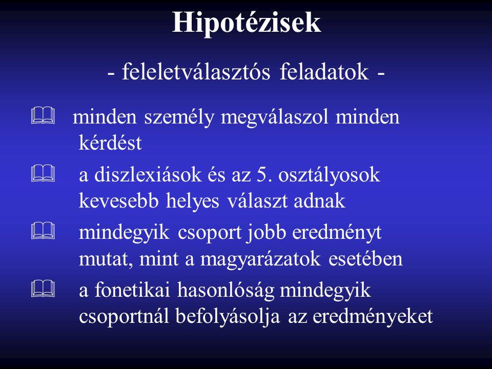 Hipotézisek - feleletválasztós feladatok -  minden személy megválaszol minden kérdést  a diszlexiások és az 5.