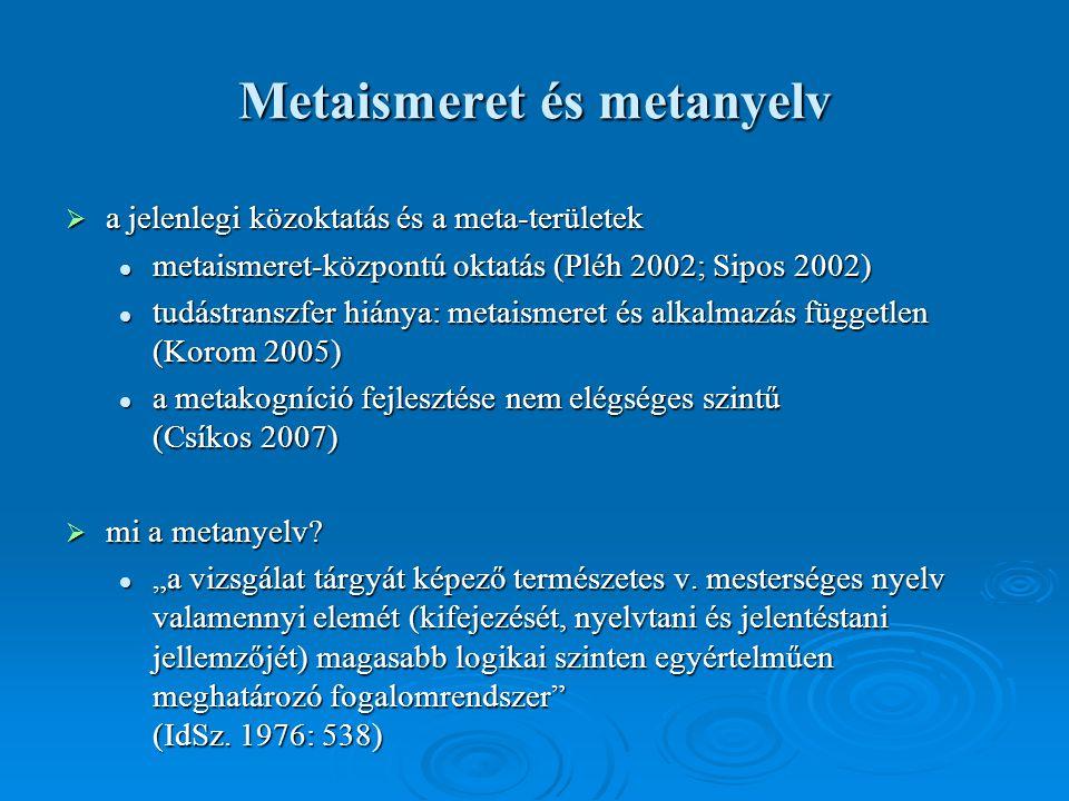 Metaismeret és metanyelv  a jelenlegi közoktatás és a meta-területek metaismeret-központú oktatás (Pléh 2002; Sipos 2002) metaismeret-központú oktatás (Pléh 2002; Sipos 2002) tudástranszfer hiánya: metaismeret és alkalmazás független (Korom 2005) tudástranszfer hiánya: metaismeret és alkalmazás független (Korom 2005) a metakogníció fejlesztése nem elégséges szintű (Csíkos 2007) a metakogníció fejlesztése nem elégséges szintű (Csíkos 2007)  mi a metanyelv.