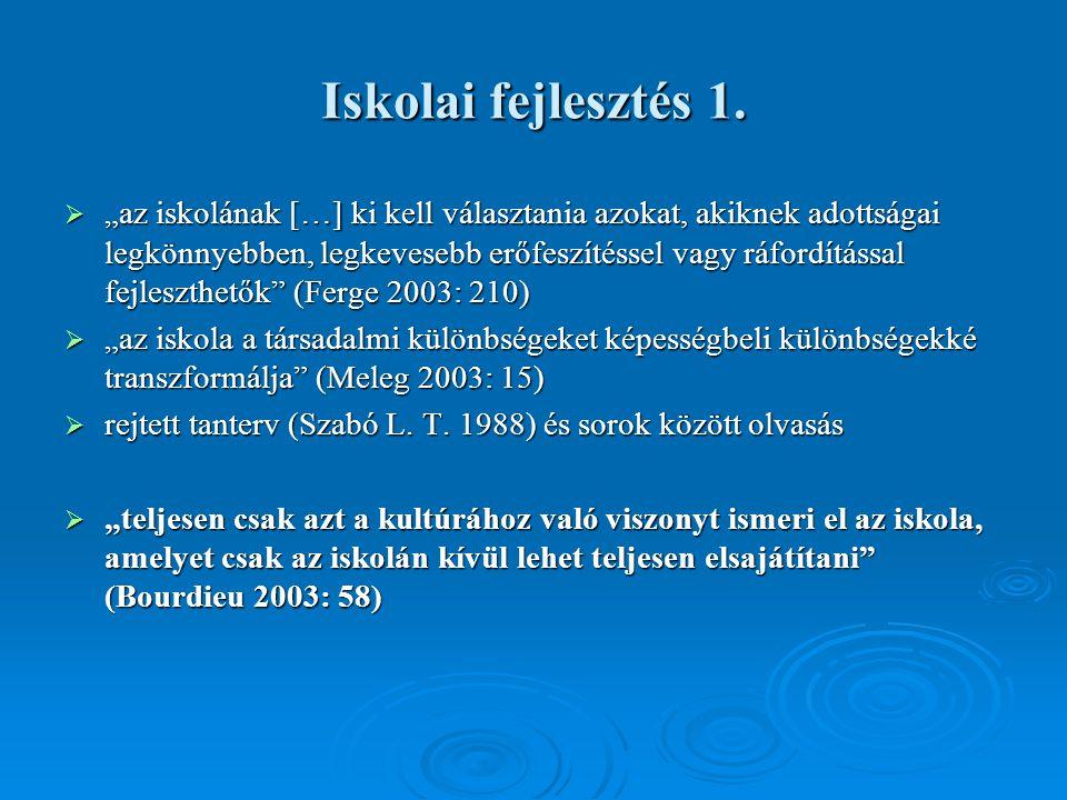 Mi a nyelvhelyességi szabály.(á20.