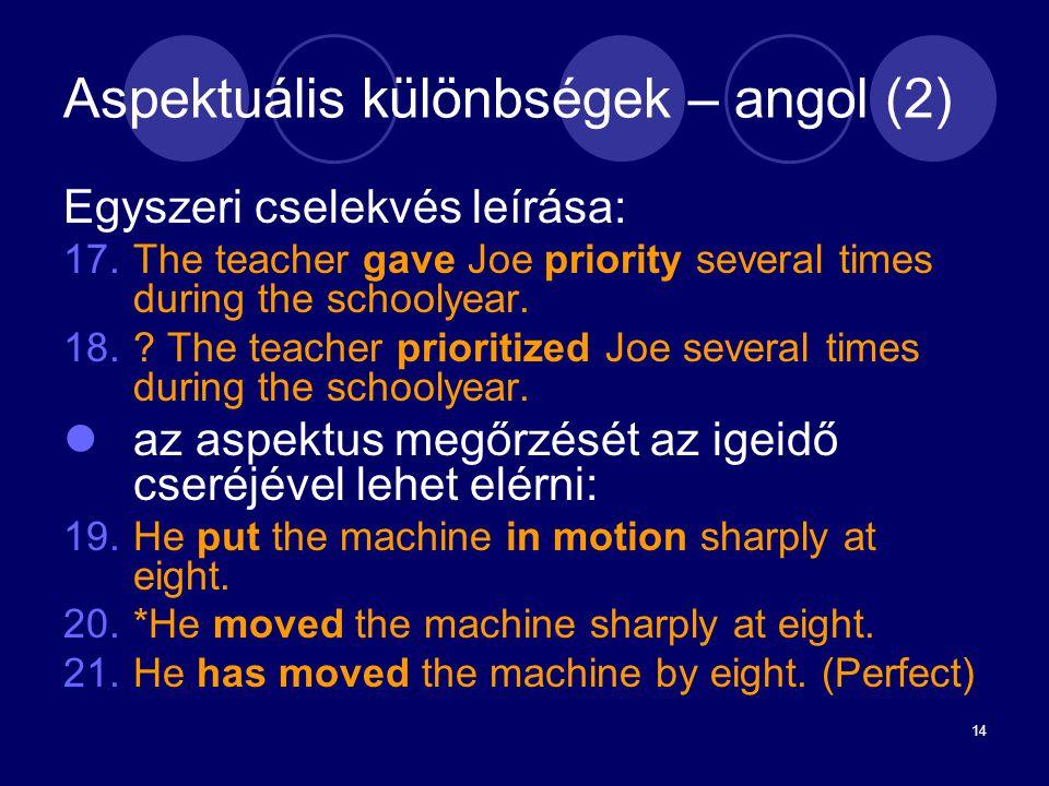 14 Aspektuális különbségek – angol (2) Egyszeri cselekvés leírása: 17.The teacher gave Joe priority several times during the schoolyear. 18.? The teac