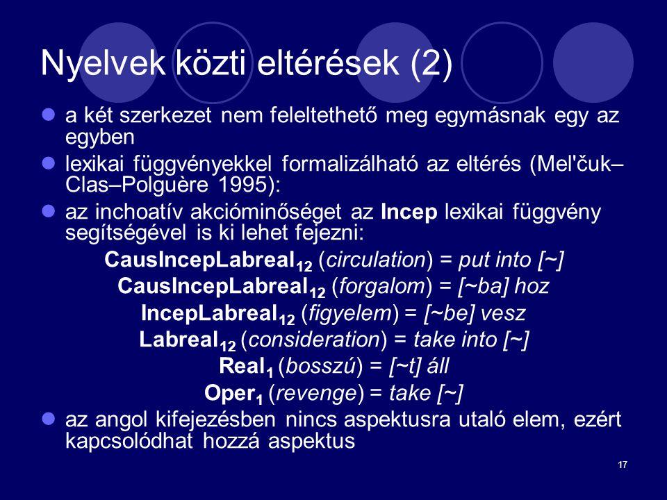 17 Nyelvek közti eltérések (2) a két szerkezet nem feleltethető meg egymásnak egy az egyben lexikai függvényekkel formalizálható az eltérés (Mel'čuk–