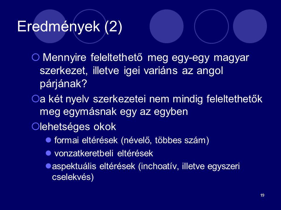 19 Eredmények (2)  Mennyire feleltethető meg egy-egy magyar szerkezet, illetve igei variáns az angol párjának?  a két nyelv szerkezetei nem mindig f