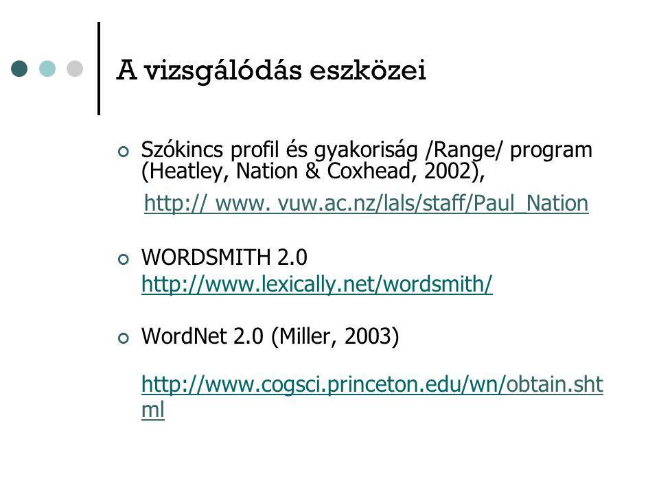 A vizsgálódás eszközei Szókincs profil és gyakoriság /Range/ program (Heatley, Nation & Coxhead, 2002), http:// www.