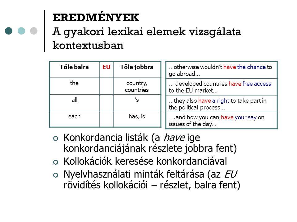 EREDMÉNYEK Jelentéstani elemzések A szavak előfordulásának gyakorisága mellett fontos információ a korpusz-alapú szókincs-kutatásokban a jelentéstani elemzés.