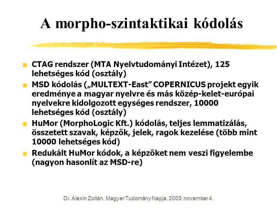 Dr. Alexin Zoltán, Magyar Tudomány Napja, 2003. november 4. A morpho-szintaktikai kódolás CTAG rendszer (MTA Nyelvtudományi Intézet), 125 lehetséges k