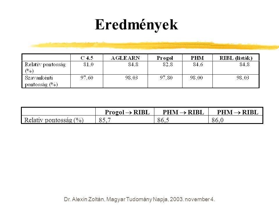 Dr. Alexin Zoltán, Magyar Tudomány Napja, 2003. november 4. Eredmények Progol  RIBLPHM  RIBL Relatív pontosság (%)85,786,586,0