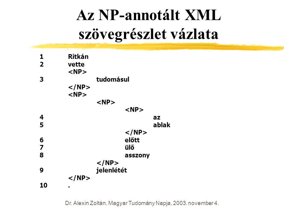 Dr. Alexin Zoltán, Magyar Tudomány Napja, 2003. november 4. Az NP-annotált XML szövegrészlet vázlata 1Ritkán 2vette 3tudomásul 4az 5ablak 6előtt 7ülő