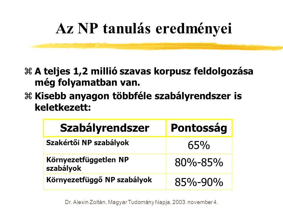 Dr. Alexin Zoltán, Magyar Tudomány Napja, 2003. november 4. Az NP tanulás eredményei zA teljes 1,2 millió szavas korpusz feldolgozása még folyamatban