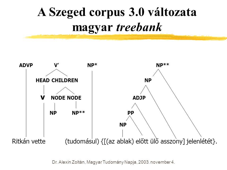 A Szeged corpus 3.0 változata magyar treebank ADVP V' NP* NP** HEAD CHILDREN NP v NODE NODE ADJP NP NP** PP NP Ritkán vette (tudomásul) {[(az ablak) előtt ülő asszony] jelenlétét}.