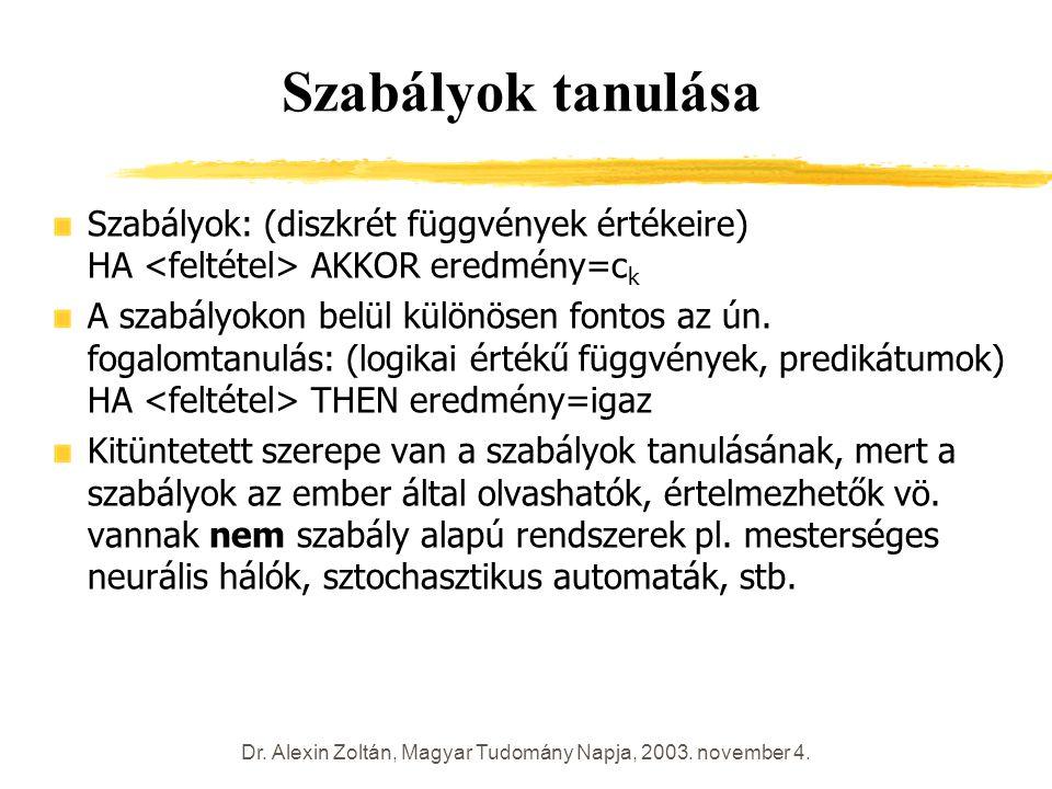 Dr. Alexin Zoltán, Magyar Tudomány Napja, 2003. november 4. Szabályok tanulása Szabályok: (diszkrét függvények értékeire) HA AKKOR eredmény=c k A szab