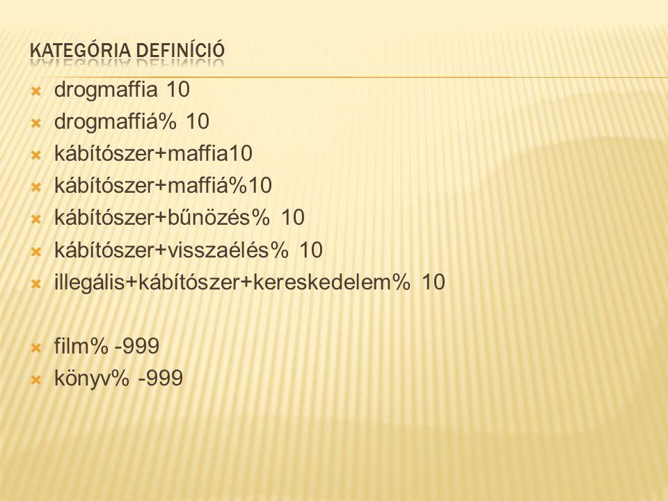  drogmaffia 10  drogmaffiá% 10  kábítószer+maffia10  kábítószer+maffiá%10  kábítószer+bűnözés% 10  kábítószer+visszaélés% 10  illegális+kábítószer+kereskedelem% 10  film% -999  könyv% -999