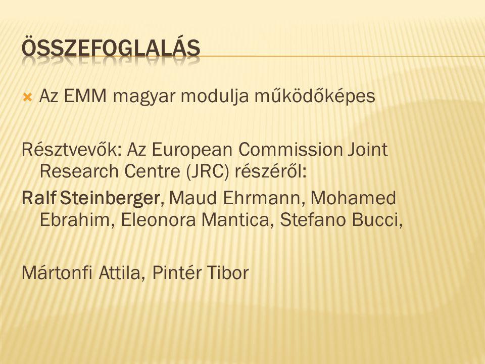  Az EMM magyar modulja működőképes Résztvevők: Az European Commission Joint Research Centre (JRC) részéről: Ralf Steinberger, Maud Ehrmann, Mohamed E