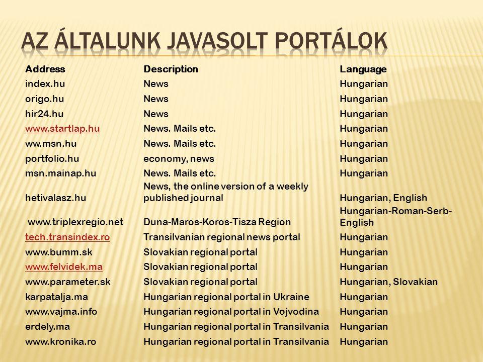 AddressDescriptionLanguage index.huNewsHungarian origo.huNewsHungarian hir24.huNewsHungarian www.startlap.huNews. Mails etc.Hungarian ww.msn.huNews. M