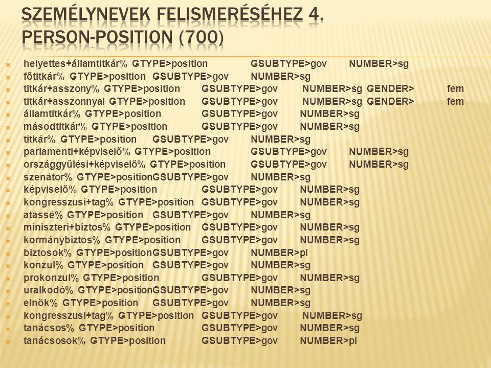  helyettes+államtitkár% GTYPE>positionGSUBTYPE>govNUMBER>sg  főtitkár% GTYPE>positionGSUBTYPE>govNUMBER>sg  titkár+asszony% GTYPE>positionGSUBTYPE>gov NUMBER>sg GENDER>fem  titkár+asszonnyal GTYPE>positionGSUBTYPE>gov NUMBER>sg GENDER>fem  államtitkár% GTYPE>positionGSUBTYPE>govNUMBER>sg  másodtitkár% GTYPE>positionGSUBTYPE>govNUMBER>sg  titkár% GTYPE>positionGSUBTYPE>govNUMBER>sg  parlamenti+képviselő% GTYPE>positionGSUBTYPE>govNUMBER>sg  országgyűlési+képviselő% GTYPE>positionGSUBTYPE>govNUMBER>sg  szenátor% GTYPE>positionGSUBTYPE>govNUMBER>sg  képviselő% GTYPE>positionGSUBTYPE>govNUMBER>sg  kongresszusi+tag% GTYPE>positionGSUBTYPE>govNUMBER>sg  atassé% GTYPE>positionGSUBTYPE>govNUMBER>sg  miniszteri+biztos% GTYPE>positionGSUBTYPE>govNUMBER>sg  kormánybiztos% GTYPE>positionGSUBTYPE>govNUMBER>sg  biztosok% GTYPE>positionGSUBTYPE>govNUMBER>pl  konzul% GTYPE>positionGSUBTYPE>govNUMBER>sg  prokonzul% GTYPE>positionGSUBTYPE>govNUMBER>sg  uralkodó% GTYPE>positionGSUBTYPE>govNUMBER>sg  elnök% GTYPE>positionGSUBTYPE>govNUMBER>sg  kongresszusi+tag% GTYPE>positionGSUBTYPE>gov NUMBER>sg  tanácsos% GTYPE>positionGSUBTYPE>govNUMBER>sg  tanácsosok% GTYPE>positionGSUBTYPE>govNUMBER>pl
