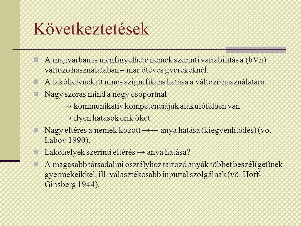 Következtetések A magyarban is megfigyelhető nemek szerinti variabilitás a (bVn) változó használatában – már ötéves gyerekeknél.