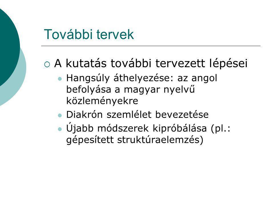 További tervek  A kutatás további tervezett lépései Hangsúly áthelyezése: az angol befolyása a magyar nyelvű közleményekre Diakrón szemlélet bevezetése Újabb módszerek kipróbálása (pl.: gépesített struktúraelemzés)