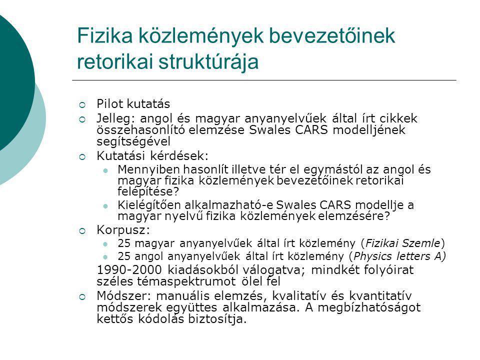 Fizika közlemények bevezetőinek retorikai struktúrája  Pilot kutatás  Jelleg: angol és magyar anyanyelvűek által írt cikkek összehasonlító elemzése Swales CARS modelljének segítségével  Kutatási kérdések: Mennyiben hasonlít illetve tér el egymástól az angol és magyar fizika közlemények bevezetőinek retorikai felépítése.