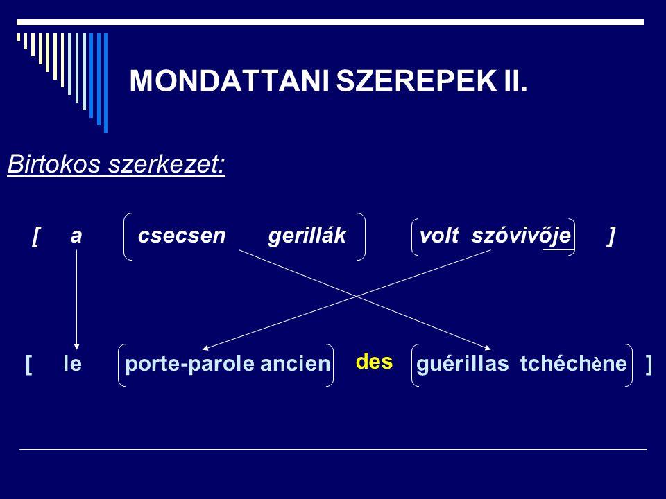 MONDATTANI SZEREPEK I. [orosz gépkocsioszlopot] [támadott meg] [csapatuk] tárgy alany [russe convoi] [a attaqué] [groupe] [(leur) groupe] [a attaqué]