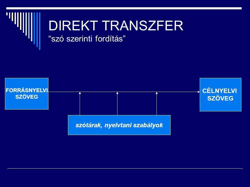 Alapvető megközelítések  Szabályalapú Direkt transzfer Közvetítő nyelvet használó fordítás Transzferalapú fordítás  Korpuszalapú Statisztikai Példa-