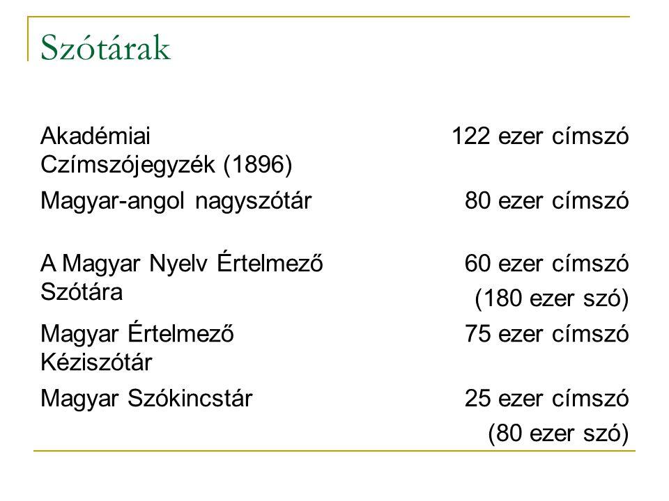 Szótárak Akadémiai Czímszójegyzék (1896) 122 ezer címszó Magyar-angol nagyszótár80 ezer címszó A Magyar Nyelv Értelmező Szótára 60 ezer címszó (180 ez