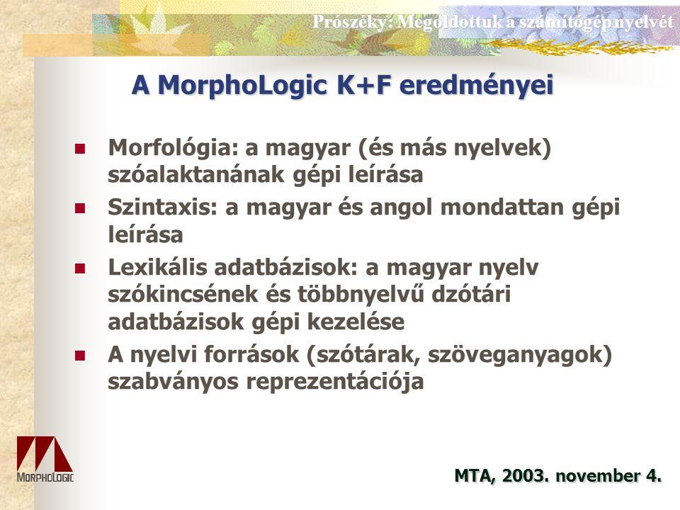 A MorphoLogicnál folyó nyelvtechnológia-kutatási irányok Közlő Fogalmazás Fordítás Információ Keresés Megértés Fogadó Fogalmazás- támogatás, gépi beszéd Fordítás- támogatás Keresés- támogatás Megértés- támogatás Szöveg MTA, 2003.